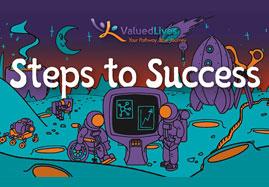 Image description: Steps to success homepage thumbnail